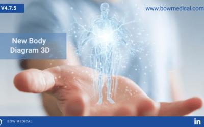 New Body Diagram in 3D